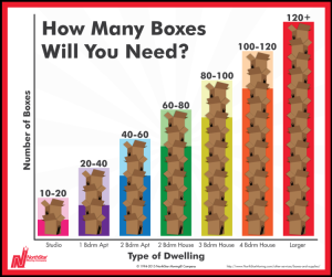 How-Many-Boxes-Final-750x627