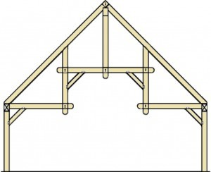 illustration of hammer truss detail, hammer truss, log homes, log cabin homes, log cabins, post and beam homes, timberframe homes, timber frame homes, laminated logs, engineered logs, floor plan designs, kiln dried logs, Timberhaven local reps, log homes in Pennsylvania, log homes in PA, Timberhaven Log Homes, Timberhaven Log & Timber Homes
