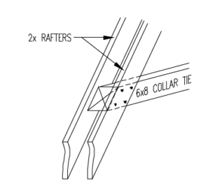 diagram of collar tie assembly, collar tie, exposed ties, rafter roof, under construction